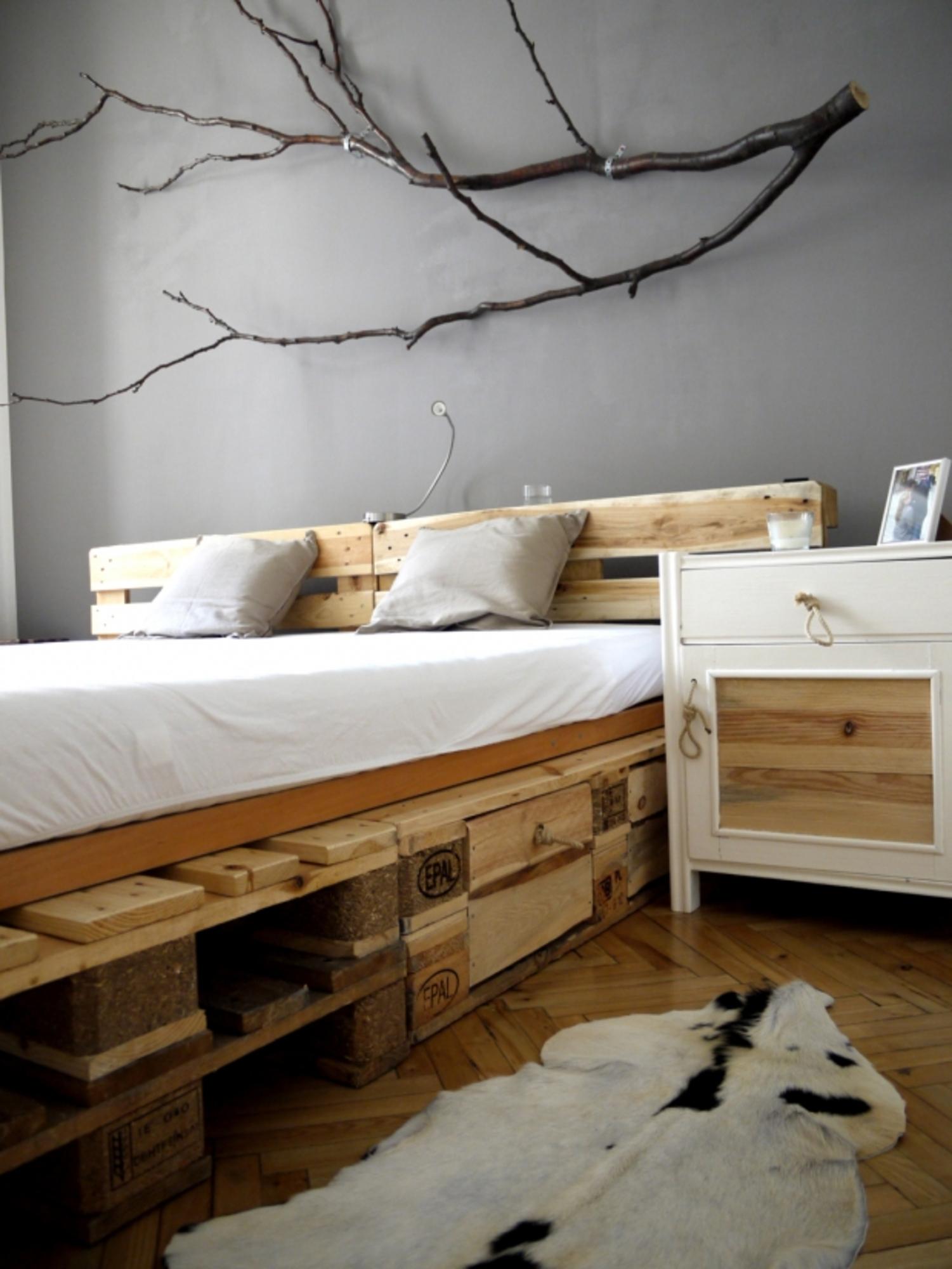 Rodzaje łóżek